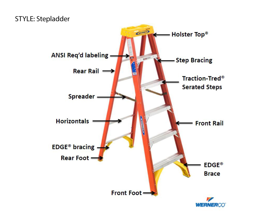 Stepladder Features